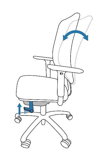 Bürostuhl Anpassung - Beweglichkeit der Rückenlehne
