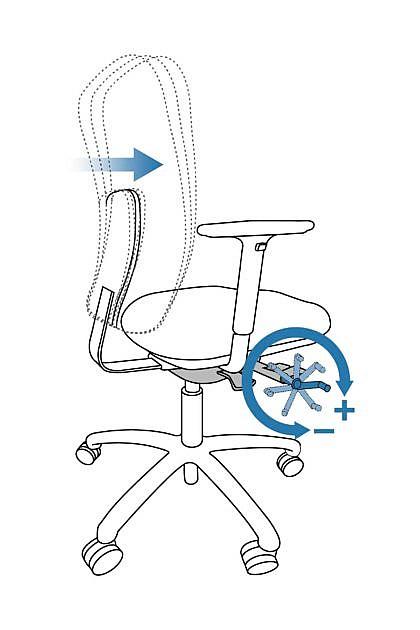 Bürostuhl Anpassung - Anpressdruck der Rückenlehne
